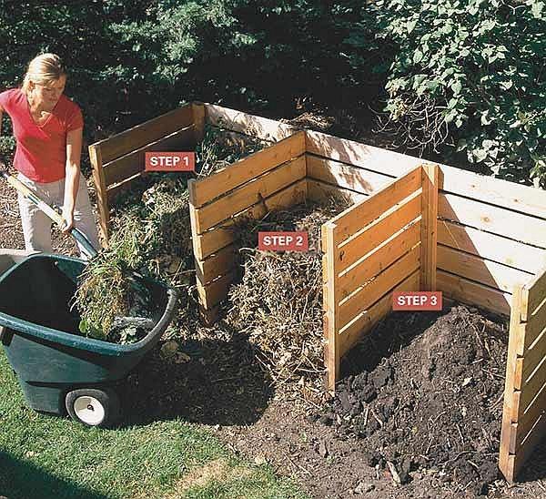 Кът за компостиране в градината...